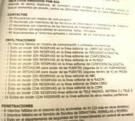 Documento del sumario.